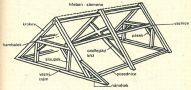 Heslo : střecha - popis krovu - kresba akad. arch. Antonín Kryl