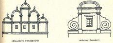 Heslo : štít (I.) - domovní štíty - kresba akad. arch. Antonín Kryl