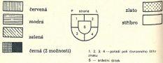Heslo : heraldika